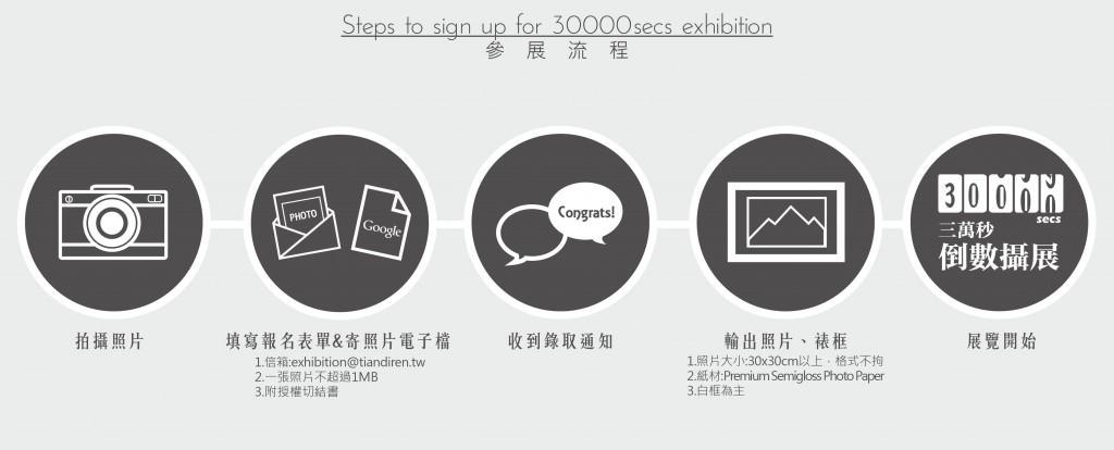 icon process-01